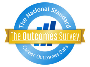 The Outcomes Survey - Gold Badge
